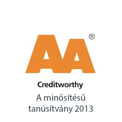 creditworthym
